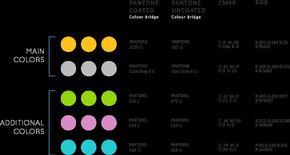 DSM_color-scheme